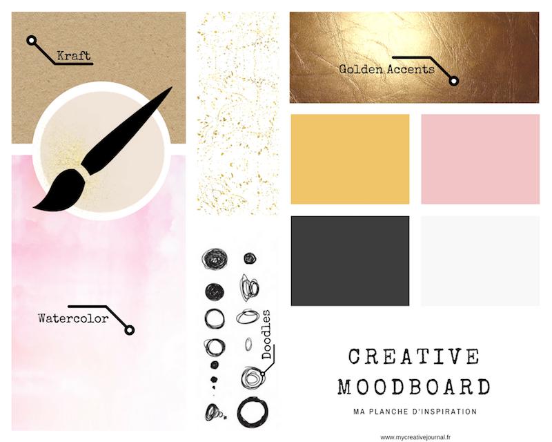 moodboard pour journal créatif